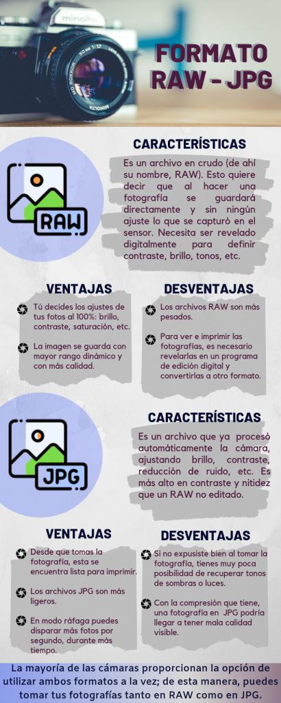 infografía sobre formatos de imagen