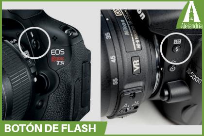 botón de flash de una cámara