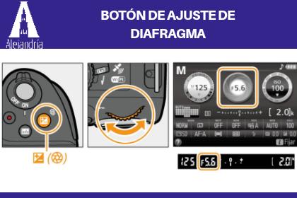 botón de ajuste del diafragma de una cámara